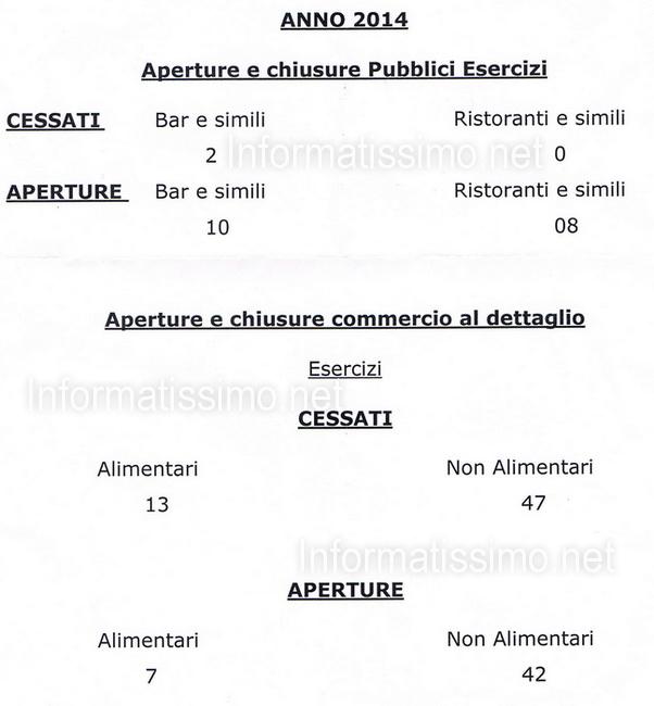 Commercio_aperture_e_chiusure_2014
