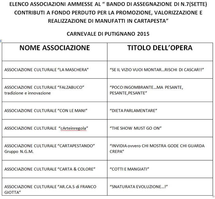 Elenco_Associazioni_cartapestai