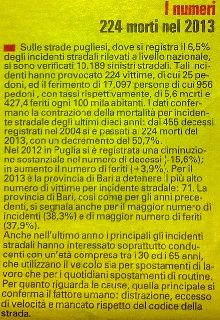 Incidenti_stradali_2013
