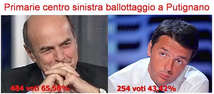 Primarie_2012_ballottaggio