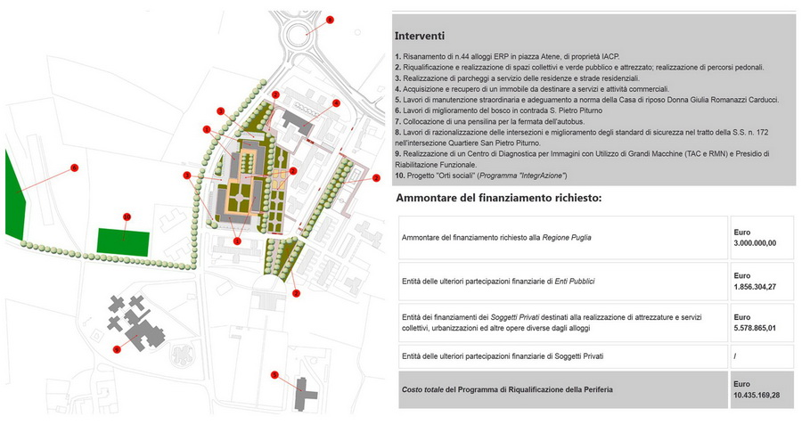 S.Pietro_Pitruno_Putignano_pirp_progetto_iniziale