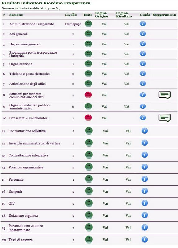 Trasparenza_siti_web_2