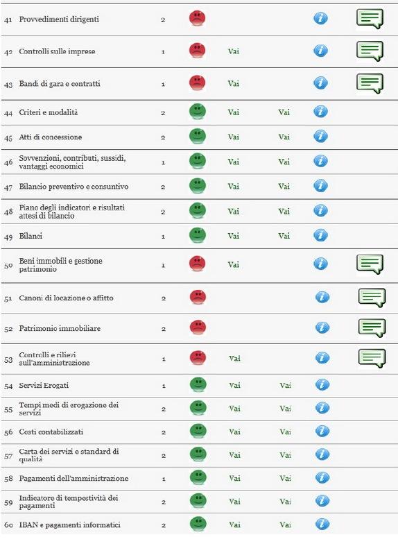 Trasparenza_siti_web_4