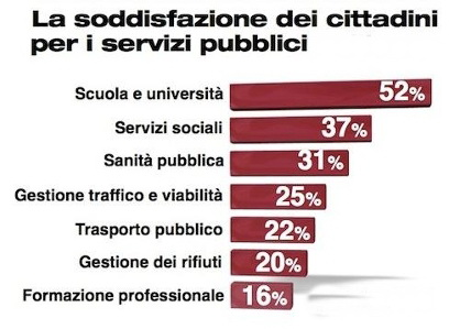 Cittadini_soddisfazione