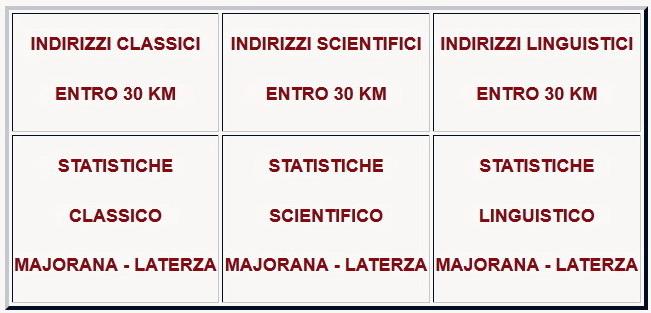Iscrizioni_Majorana_Laterza